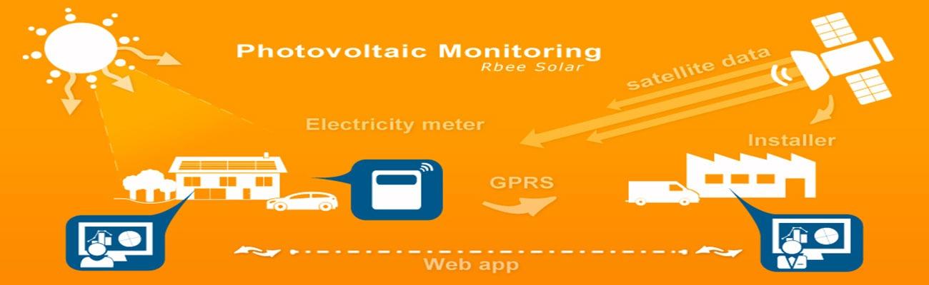 Ablaze-RbeeSolar-PV-system-Remote-Monitoring-1300x400