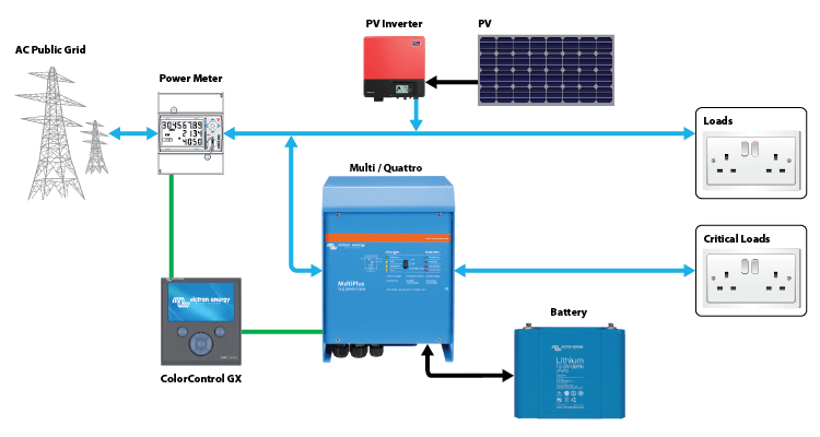 Victron-Energy-Hub4-storage-system